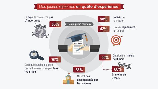 Jeunes Page personnel-web