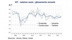 tableau_insee_cout_du_travail-web